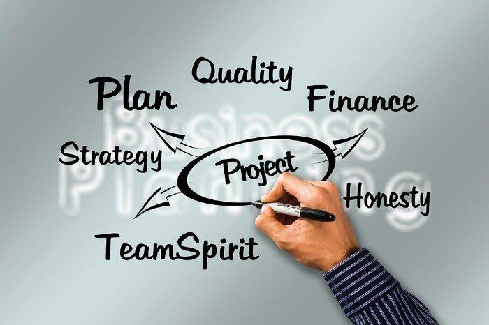 Publity AG: Marketingstrategie korreliert mit Immobilienprofiten